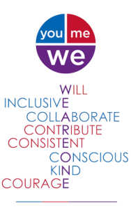 YouMeWe Social Enterprise/Movement values